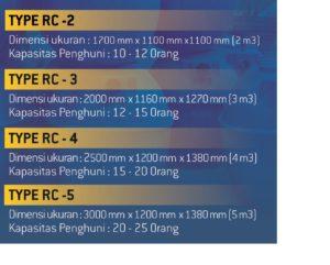 ukuran rcx series